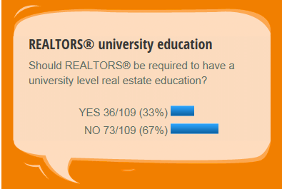 Real estate agents need university education